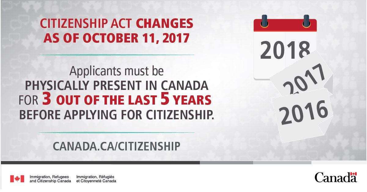 Second wave of Citizenship Act amendments mean important changes to your application