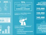 economicfuture graphic